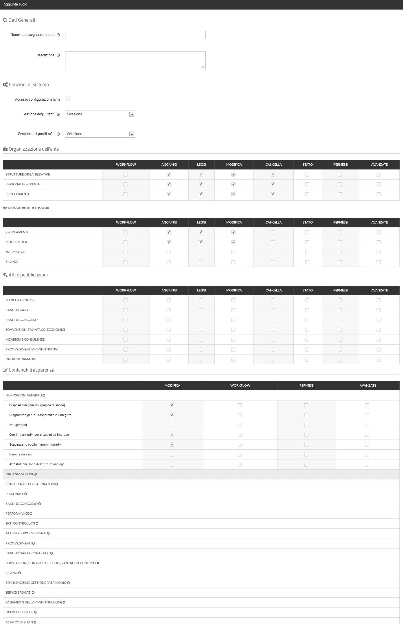 Amministrazione - Gestione profili ACL