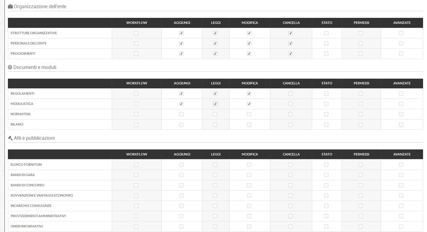 Amministrazione - Gestione profili ACL 2