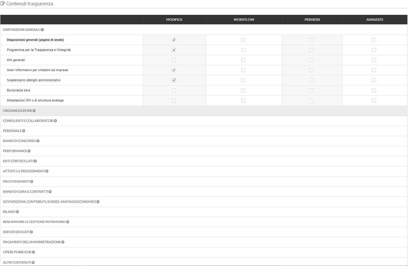 Amministrazione - Gestione profili ACL 3