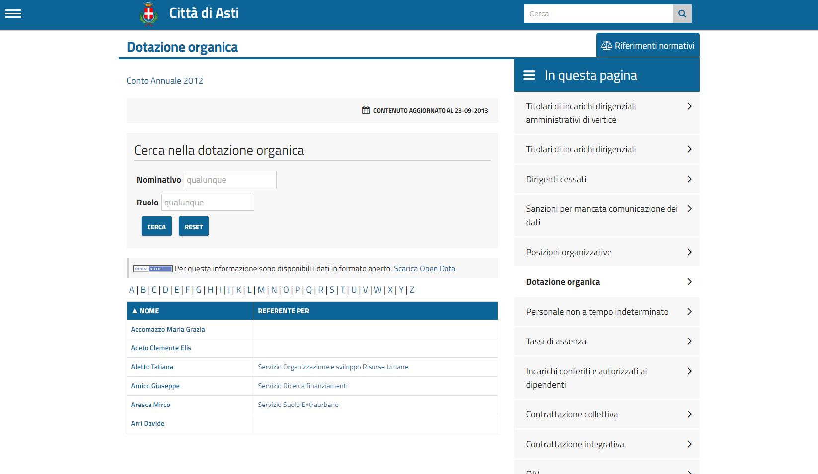 Personale - Dotazione organica con diversi strumenti di ricerca
